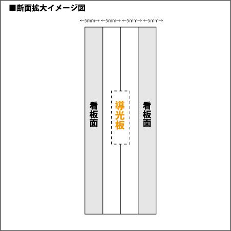 plate_image